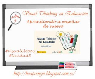 #estoyenlasredes, #hoaprencjoenxarxa, , #VisualMooc, Ho aprenc Jo, hoaprencjo, mapas visuales, memoria, proyectos en visual thinking educativo, Evaluar, gracias por todo,