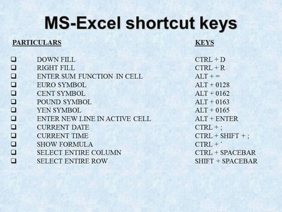 Most useful computer shortcuts for employees students learnfully learnfullyspot biocorpaavc Gallery