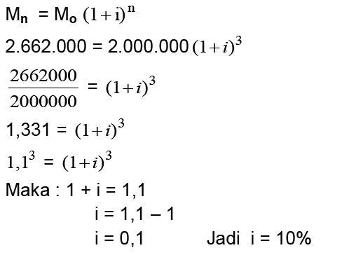 Aplikasi Barisan Dan Deret Materi Lengkap Matematika