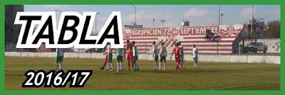 http://divisionreserva.blogspot.com.ar/2017/06/tercera-de-ascenso-201617-final-del.html