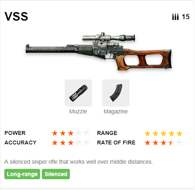 Deskripsi Senjata VSS di Free Fire