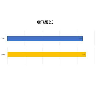 octane-test