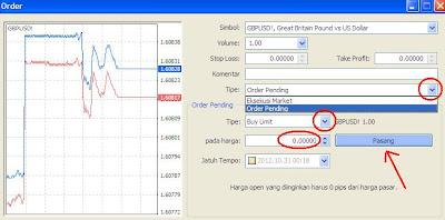 Arti sell limit dalam forex