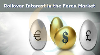 Meaning about Rollover Interest in the Forex Market