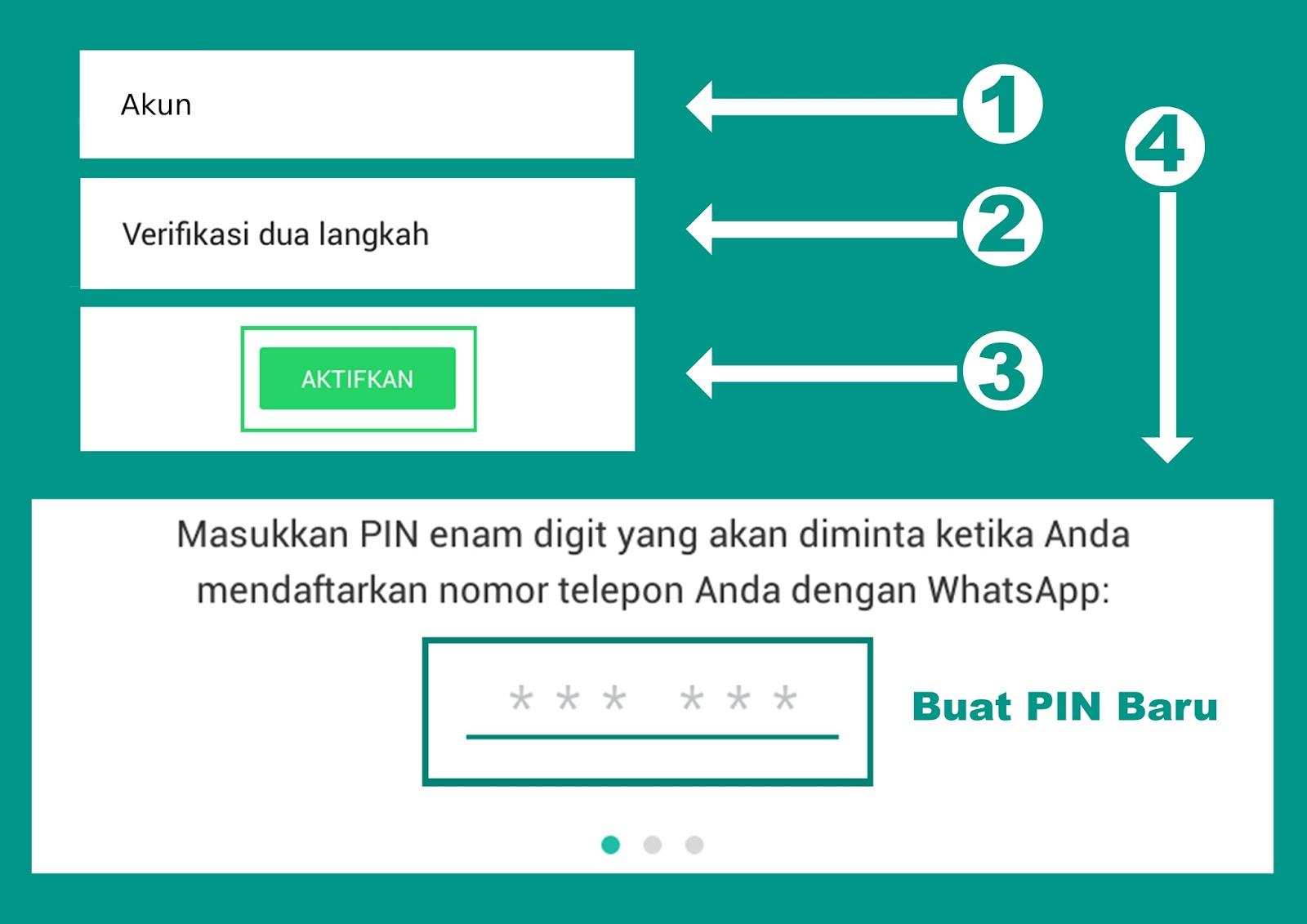 Cara Mengaktifkan Verifikasi Dua Langkah pada Whatsapp