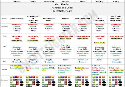hammer and chisel meal plan, hammer and chisel plan a, hammer and chisel food, hammer and chisel results