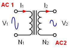 Transformador símbolo eléctrico.