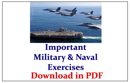 List of Important Military& Naval Exercises Conducted