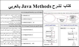 شرح Java Methods بالعربي pdf