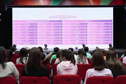 BNK48 1st Senbatsu Sousenkyo preliminary result (+ Fans Spending)