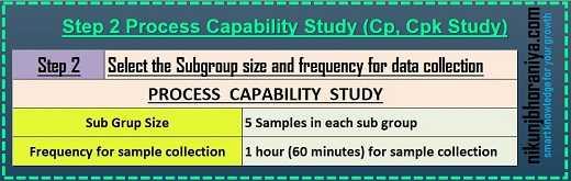 Step 2 Process Capability Study