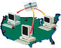 pengertian jaringan MAN | iosinotes.blogspot.com
