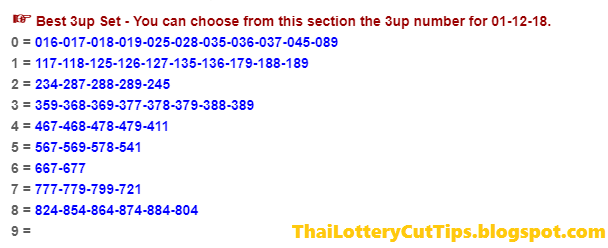 Thai Lottery Closing Guidelines For 01-12-2018 | Ok Free Get Guidelines