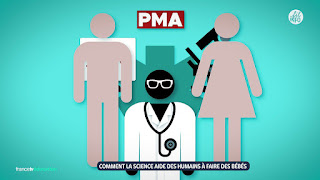 @ ceux qui s'intéressent au grand danger de la bioéthique Qu-est-ce-que-la-pma