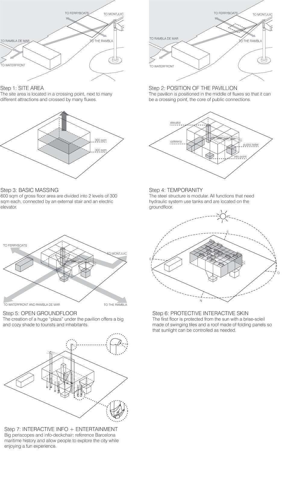 Interact Concept 4 Manual