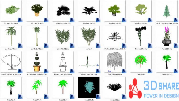 Revit 3d Trees