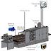 Control automático de temperatura de un horno industrial (control de combustión)