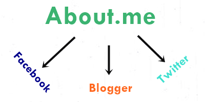 About.me: Layanan Web Hosting Pribadi yang Gratis Fajrin web Id