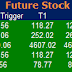 Most active future and option calls ( Pre Market Tips ) for 16 Aug 2016