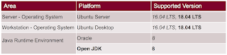 openjdk Pentaho 8.2 is available!