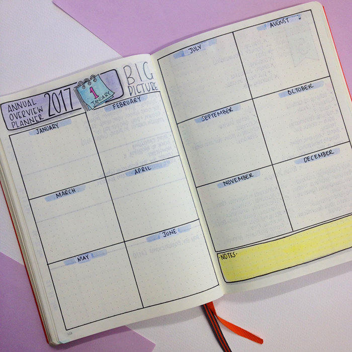 This is how I set up my Bullet Journal for January. Planning for the new year and for the month ahead - www.christina77star.co.uk