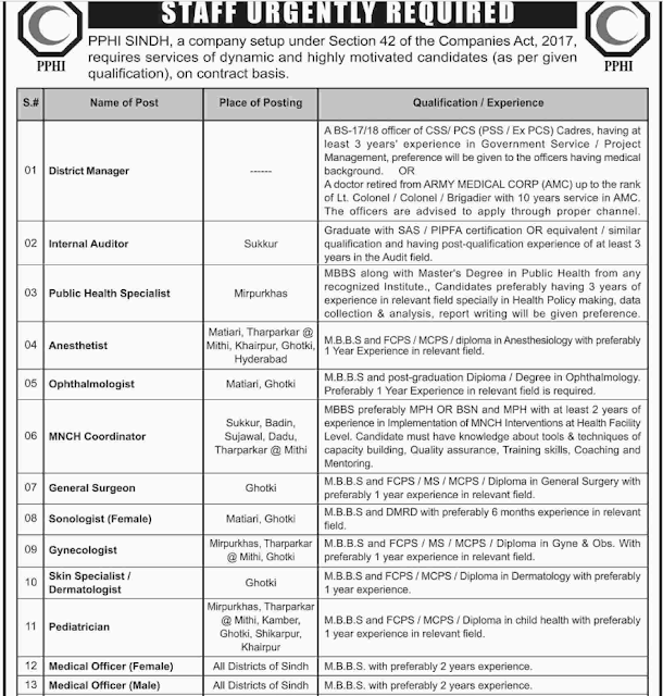 Advertisement for PPHI Sindh Jobs 2019 Page No. 1/2