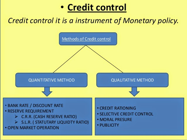 METHODS OF CREDIT CONTROL BY RBI PDF