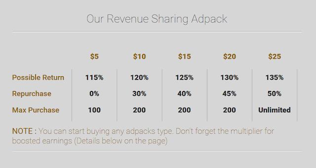 EmpireAdvertisement adpacki
