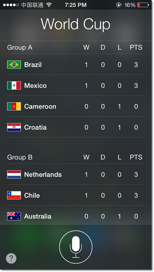 Standing and FIFA World Cup Groups