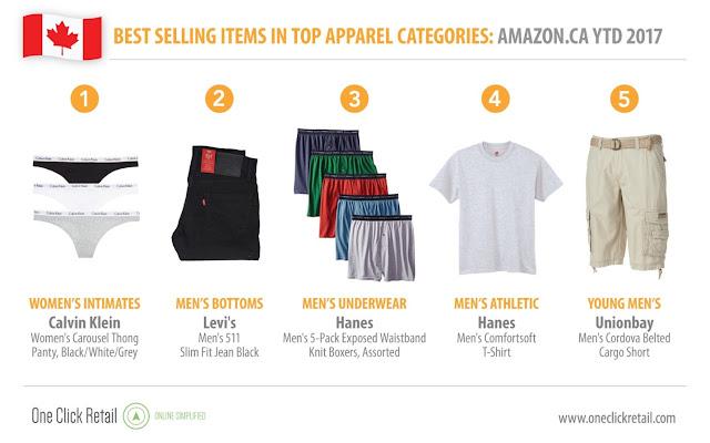Amazon Canada Best Selling Clothing