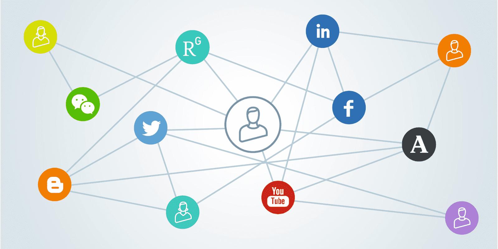 meningkatkan visitor dengan media sosial