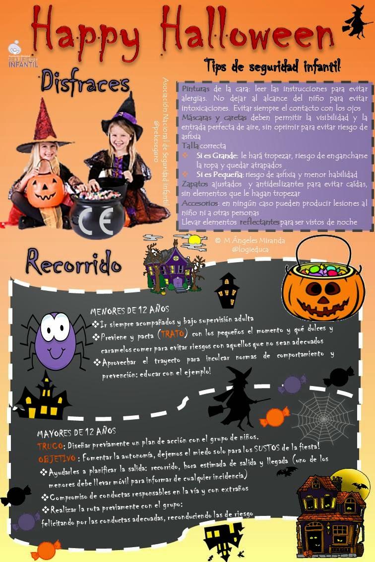 infografia seguridad infantil en hallowen