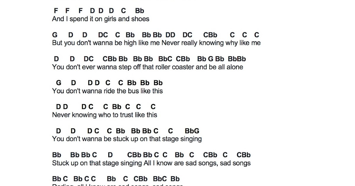 Flute Sheet Music I Took A Pill In Ibiza