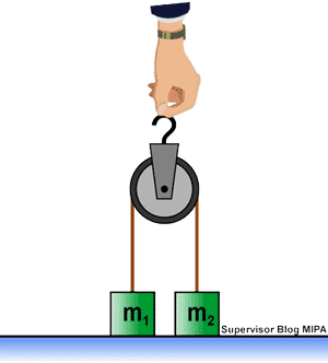 contoh soal penerapan hukum newton pada gerak benda yang dihubungkan dengan katrol