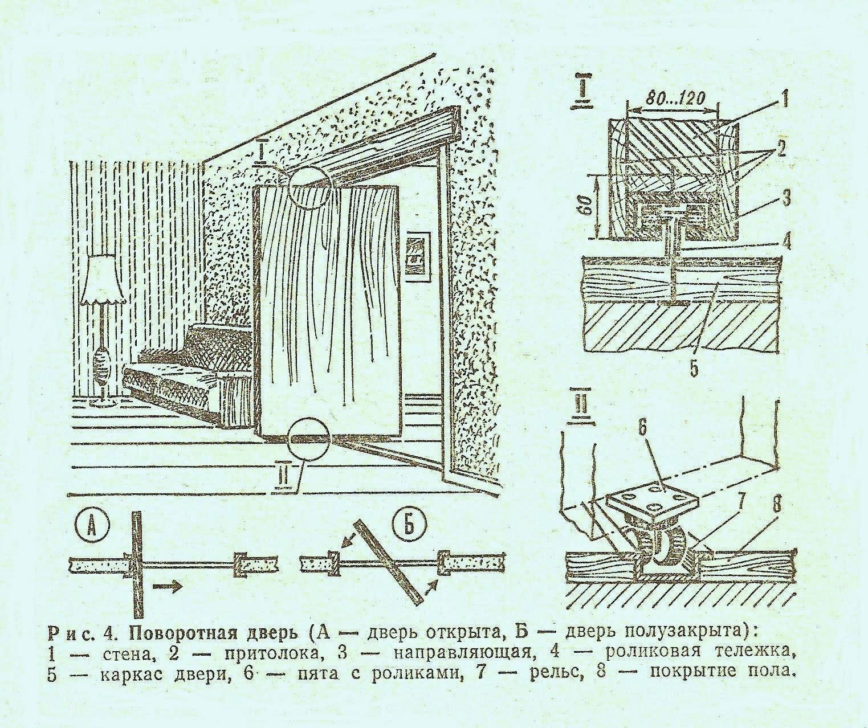 По этой схеме можно легко сделать поворотную дверь в своей квартире