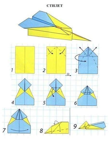 styles of paper airplanes How to make a paper airplane - paper planes - the best paper airplane in the world how to make paper airplanes that fly far →.
