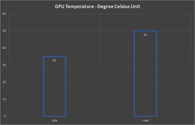 hexmojo-colorful-gt-1030-review-temperature.png (640×410)