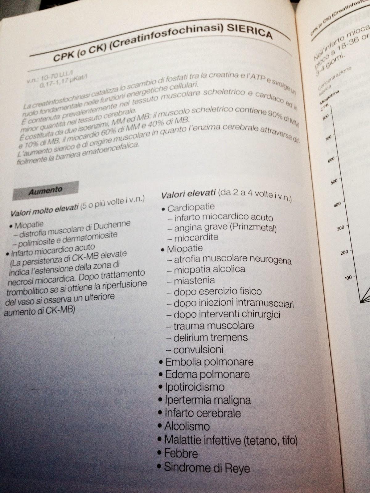 adenoma prostatico quiz 1