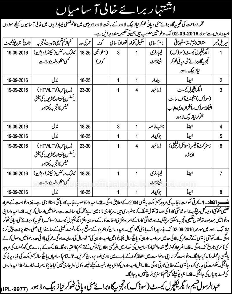 Agriculture Department Lahore Jobs August 2016