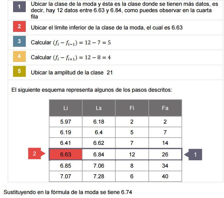 Muestreo, medidas de tendencia central y de dispersión | Libreta de ...