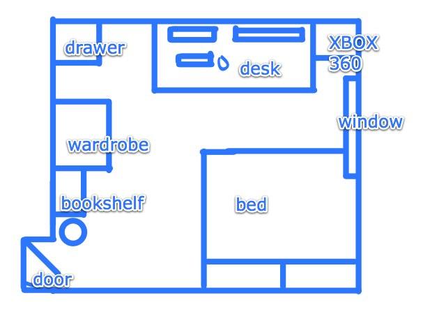 Bedroom Design: bedroom design layout