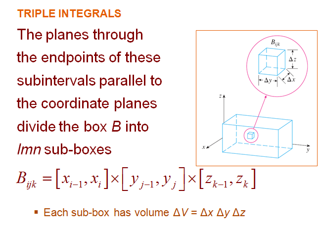 MULTIPLE   INTEGRALS,TRIPLE INTEGRALS,TRIPLE INTEGRALS APPLICATIONS,engineering mathematics,