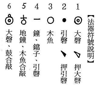 [法器教學] 簡易梵唄打板的認識 - 千手千眼觀音寺