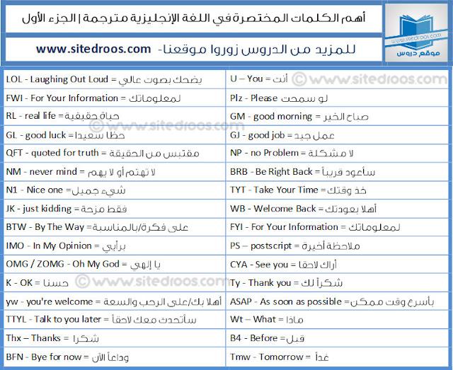 الكلمات المختصرة والأكثر استعمالا في اللغة الإنجليزية مترجمة
