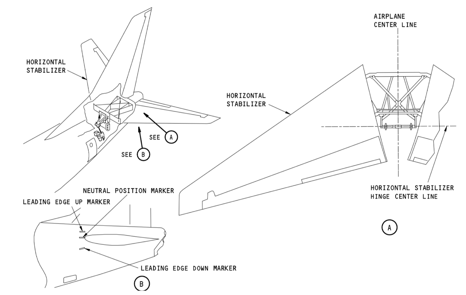 Satcom Guru: Trim Cutout with Severe Out-of-Trim Stabilizer can be on