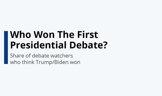 The first US Presidential debate: Who won?