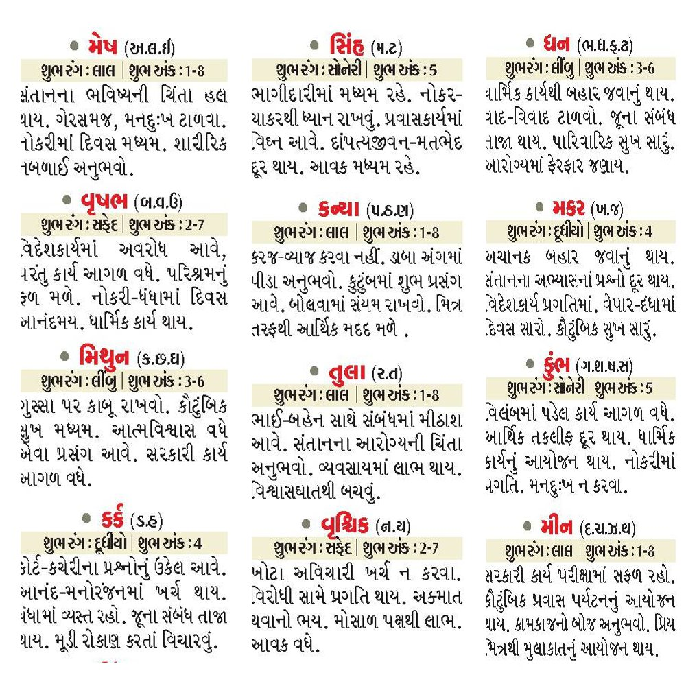Gujarati Rashi Bhavishya Related Keywords & Suggestions