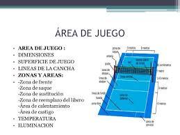 zonas de equipo voleibol