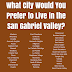 What City Would YOU Prefer to Live in the San Gabriel Valley? (Complete List of Cities)