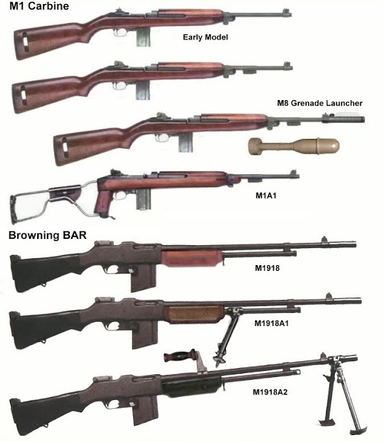 Ammo And Gun Collector M1 Carbine M1a1 Browning Bar M